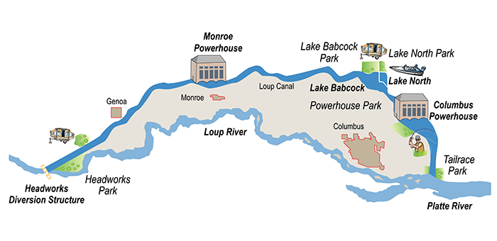 Loup Power District canal system graphic