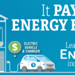 EnergyWise Rebates