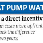Heat Pump Water Heater Energywise